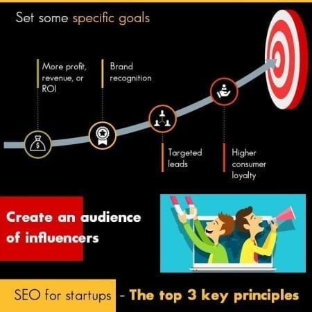 SEO For Startups – The Top 3 Key Principles