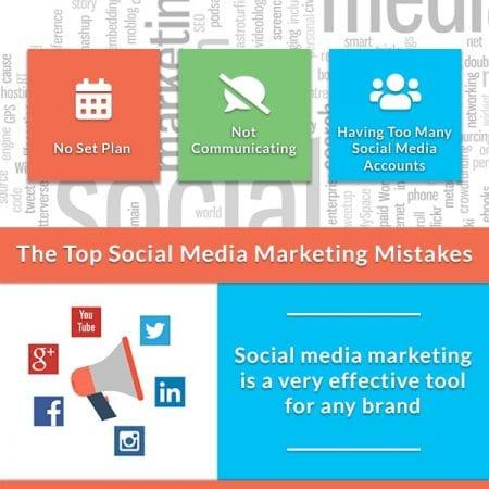 The Top Social Media Marketing Mistakes