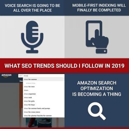 SEO Trends Should I Follow In 2019