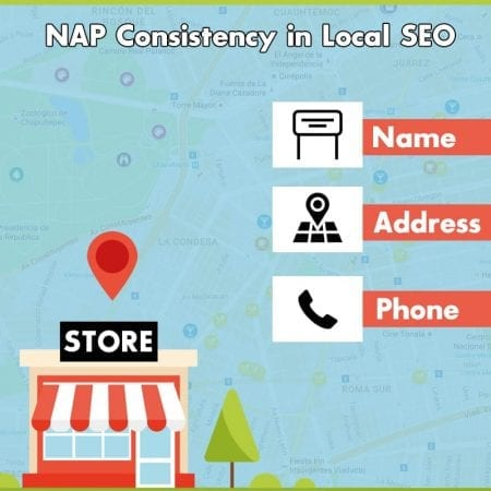 NAP Consistency In Local SEO