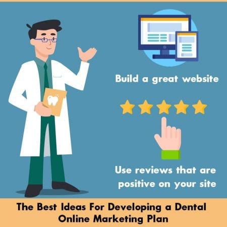 The Best Ideas For Developing A Dental Online Marketing Plan
