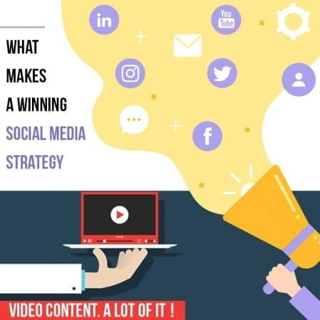 What Makes A Winning Social Media Strategy
