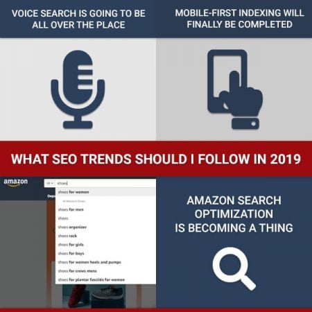 SEO Trends Should I Follow In 2019