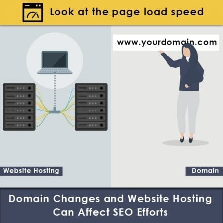 Domain Changes and Website Hosting Can Affect SEO Efforts