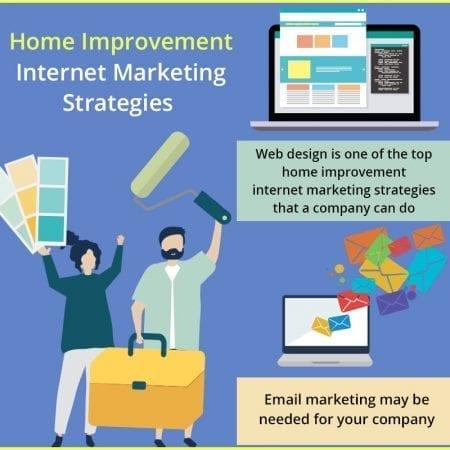 Home Improvement Internet Marketing Strategies