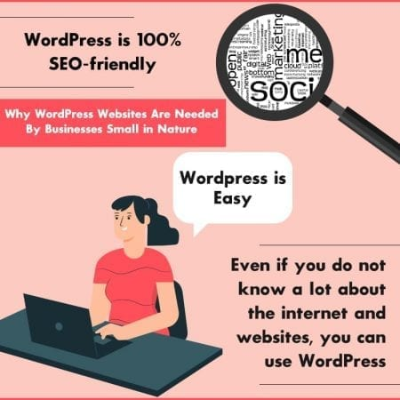 Why WordPress Websites Are Needed By Businesses Small In Nature