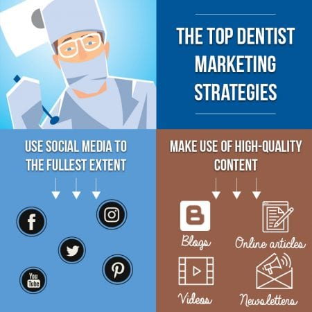 The Top Dentist Marketing Strategies