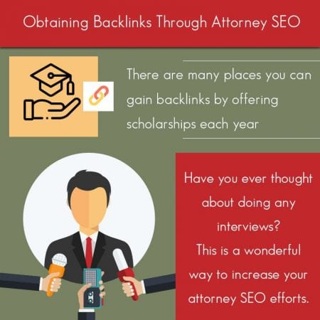 Obtaining Backlinks Through Attorney SEO