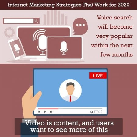 Internet Marketing Strategies That Work for 2020