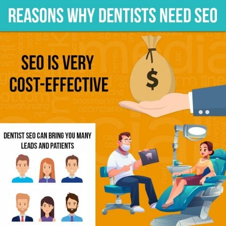 Reasons Why Dentists Need SEO