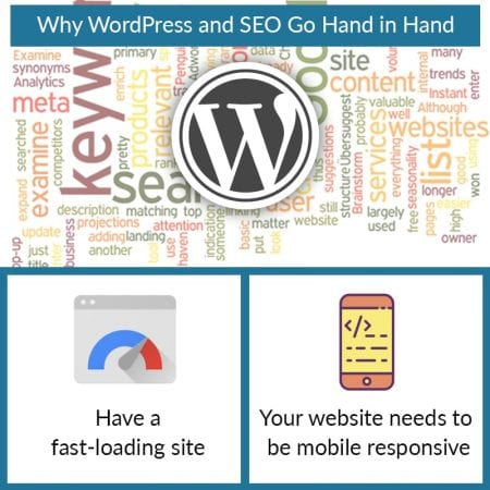 Why WordPress And SEO Go Hand In Hand