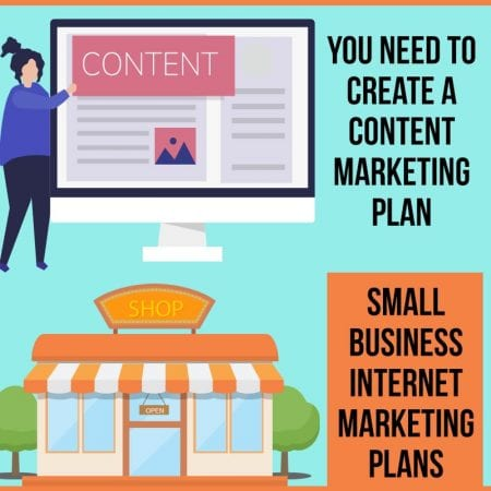 Small Business Internet Marketing Plans