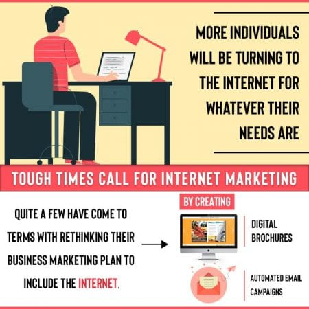Tough Times Call For Internet Marketing