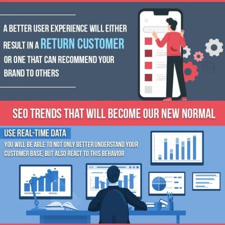 SEO Trends That Will Become Our New Normal