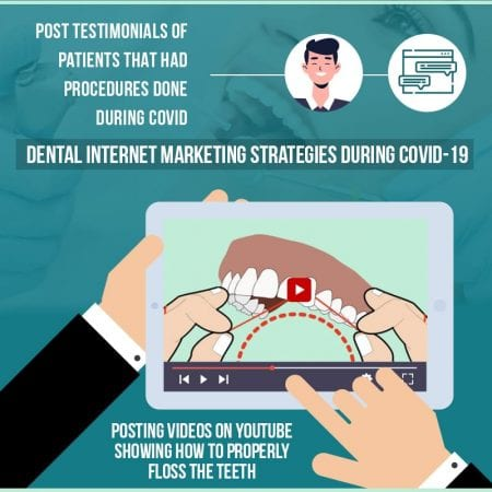 Dental Internet Marketing Strategies During COVID-19