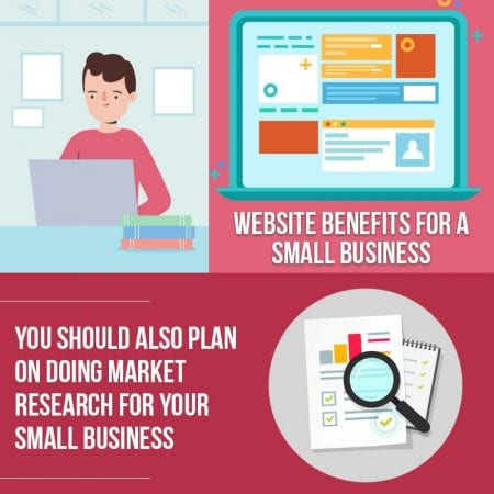 Website Benefits For A Small Business
