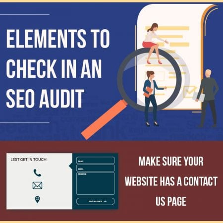Elements To Check In An SEO Audit
