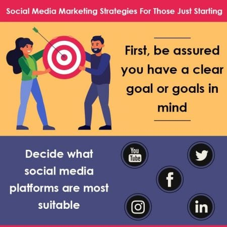Social Media Marketing Strategies For Those Just Starting
