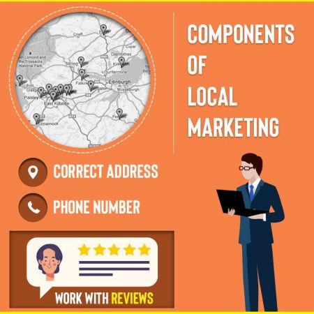 Components Of Local Marketing