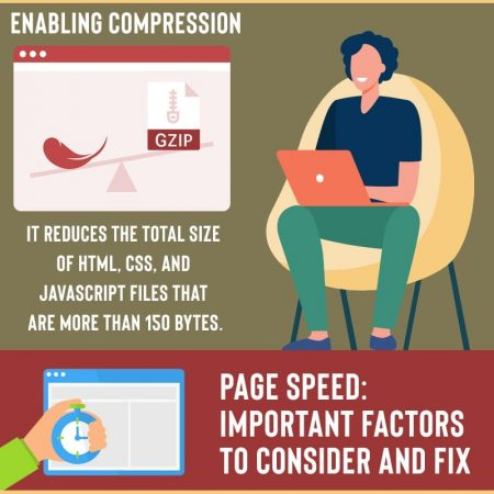 Page Speed: Important Factors To Consider And Fix